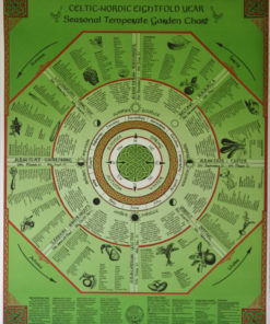 Celtic 8-fold Year Garden Chart