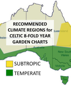 recommended climate regions