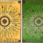 Celtic 8-fold Year Garden Charts